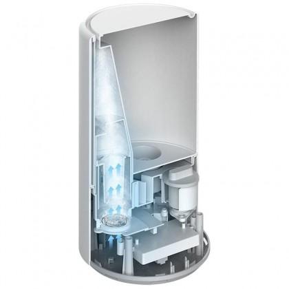 Xiaomi Mi Mijia Sterilization Humidifier UVC-C Instant Sterilize 4L / 4.5L Smart Humidifier App Control 4.5L